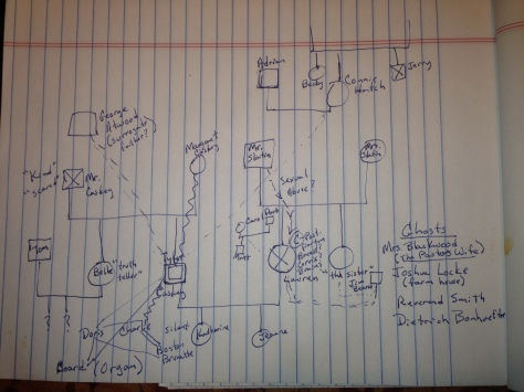 Genogram for Tyler Caskey in Abide With Me by Elizabeth Strout